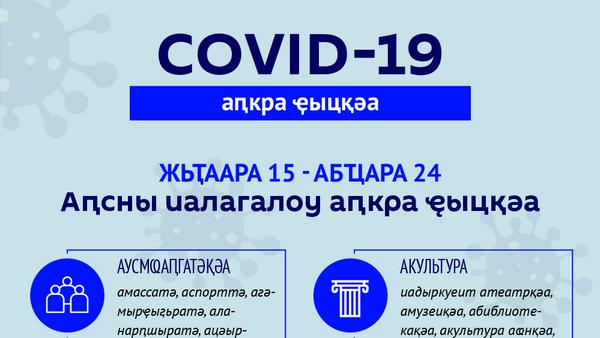 COVID-19  - Sputnik Аҧсны