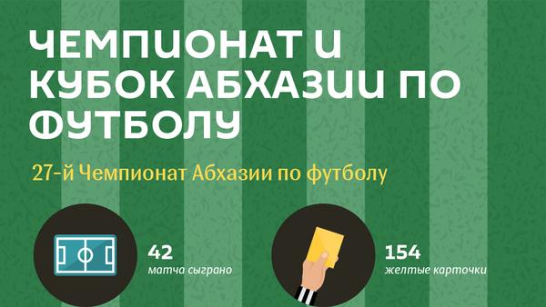 Чемпионат и Кубок Абхазии по футболу  - Sputnik Абхазия