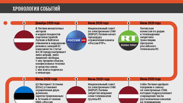 Случаи притеснения журналистов и российских СМИ в Балтии - Sputnik Абхазия
