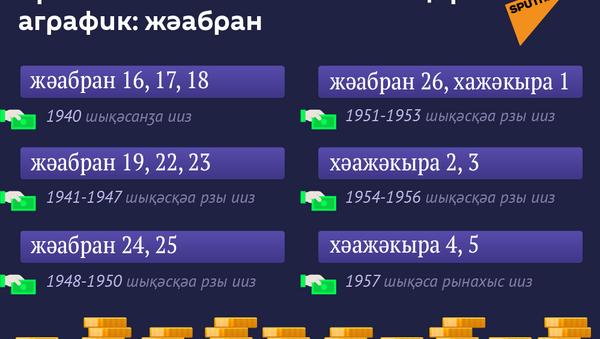График выплат российских пенсий за февраль_ абх  - Sputnik Аҧсны