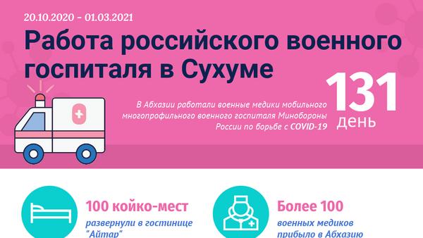 Работа российского военного госпиталя в Сухуме - Sputnik Абхазия