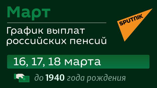 График выплат российской пенсии за март  - Sputnik Абхазия