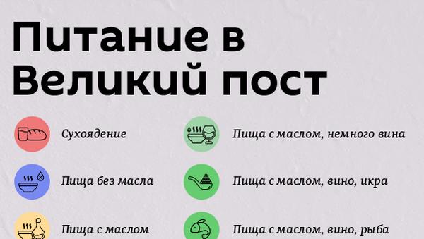 Питание в Великий Пост  - Sputnik Абхазия