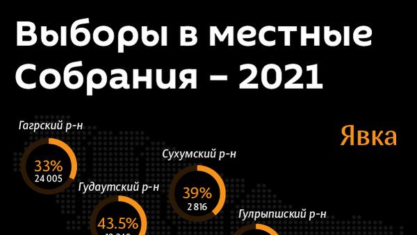 Выборы в Местные Собрания - 2021 - Sputnik Абхазия