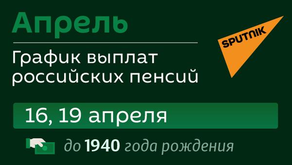 График выплат  - Sputnik Абхазия