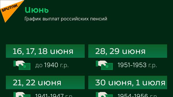 Пенсии-ИГ - Sputnik Абхазия