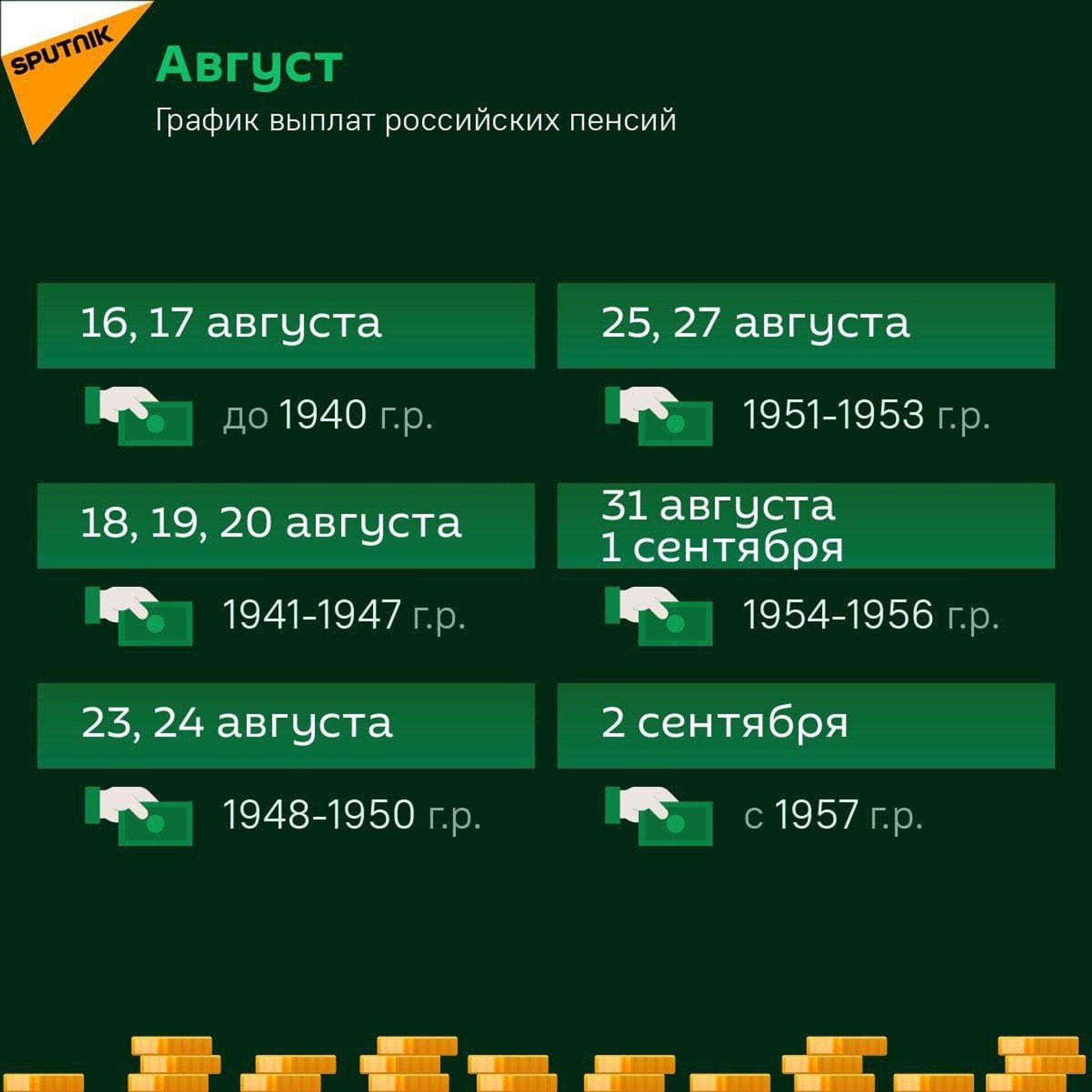 График выплат российских пенсий за август  - Sputnik Абхазия, 1920, 18.08.2021