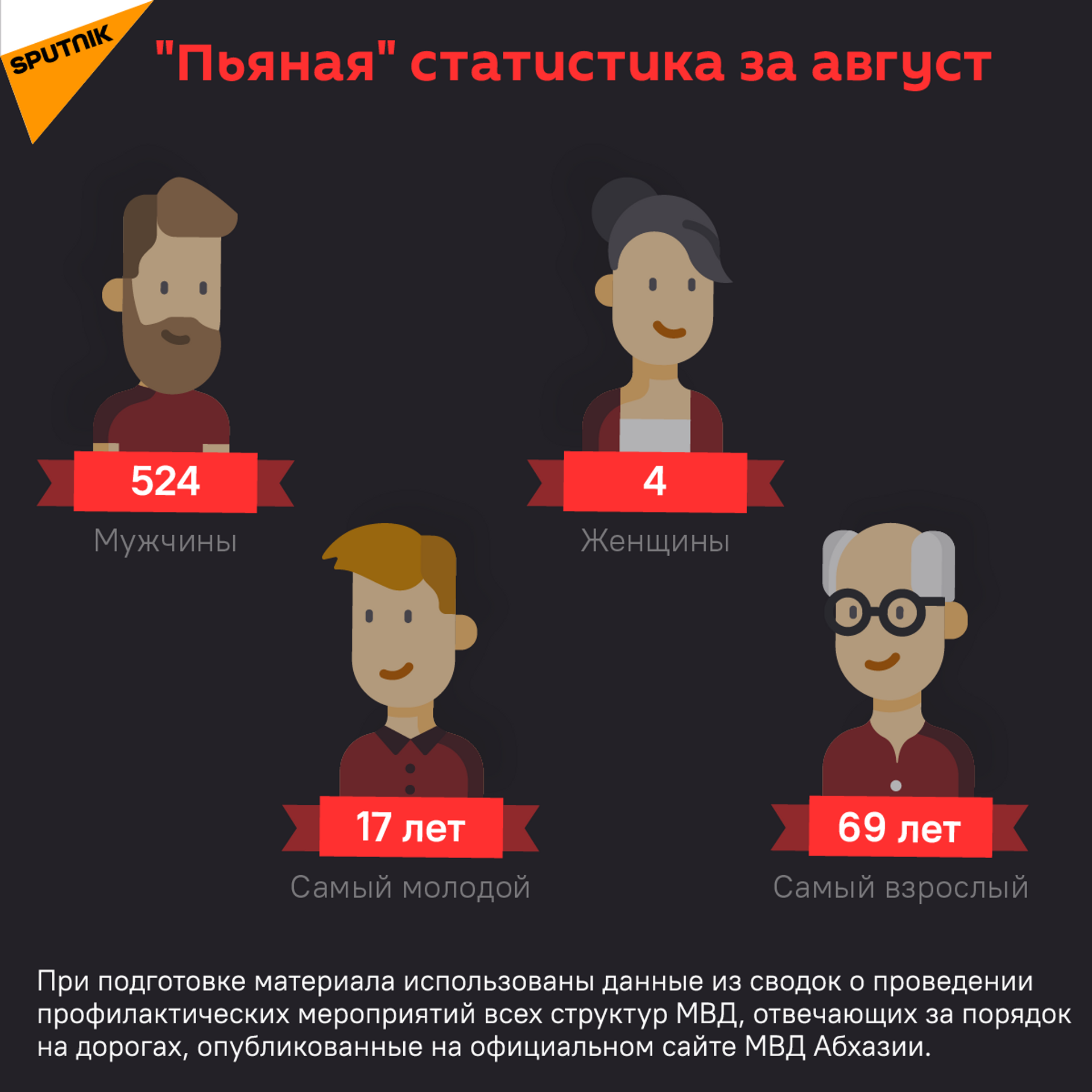 Пьяная статистика за август  - Sputnik Абхазия, 1920, 12.10.2021