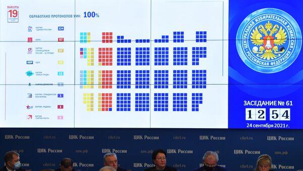 Подведение итогов выборов депутатов Госдумы восьмого созыва - Sputnik Абхазия