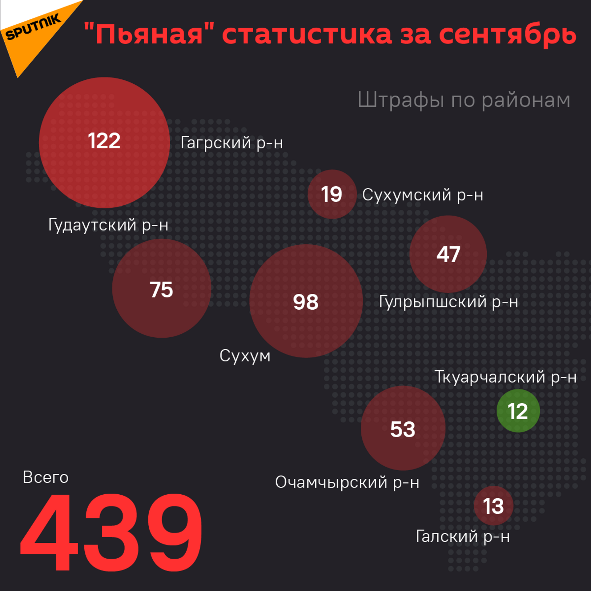 Пьяная статистика за сентябрь  - Sputnik Абхазия, 1920, 12.10.2021