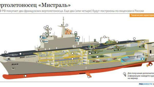 Вертолетоносец «Мистраль» - Sputnik Абхазия