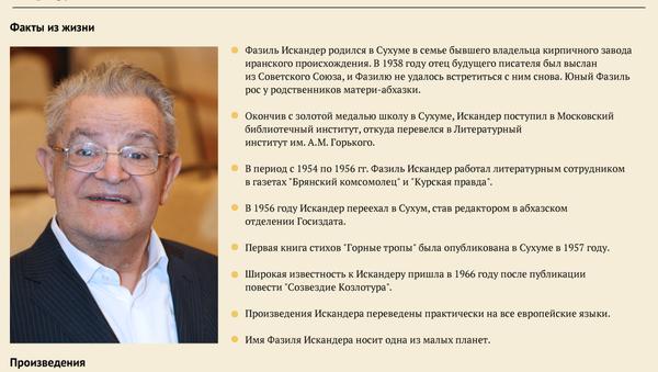 Фазиль Искандер - Sputnik Абхазия