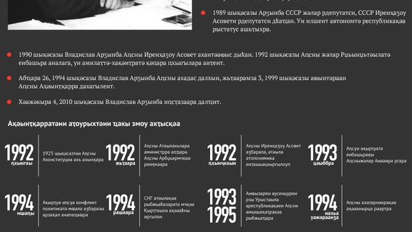 Владислав Арӡынба: иԥсҭазаараҟынтәи афактқәа, ахҭысқәа, ахәыцрақәа - Sputnik Аҧсны