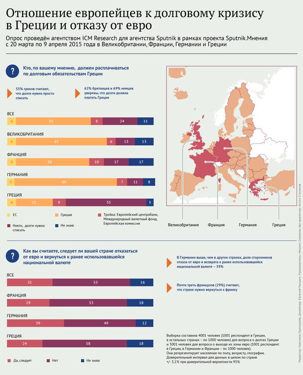 Отношение европейцев к долговому кризису в Греции и отказу от евро - Sputnik Абхазия