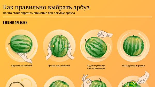 Как правильно выбрать арбуз - Sputnik Абхазия