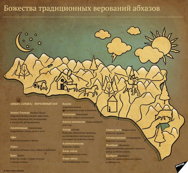 Божества традиционных верований абхазов - Sputnik Абхазия