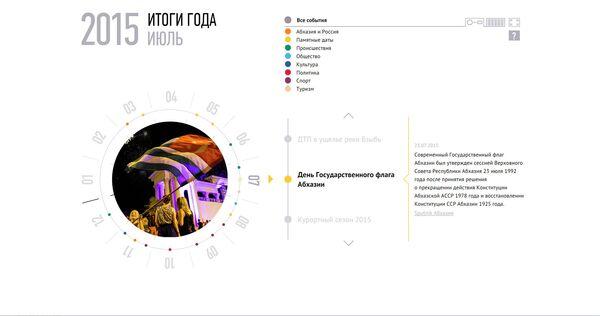 Итоги года - Sputnik Абхазия