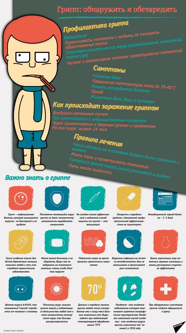 Грипп: обнаружить и обезвредить - Sputnik Абхазия