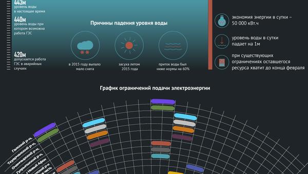 Почему необходимы веерные отключения света - Sputnik Абхазия