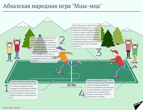 Абхазская народная игра Мцы-мца - Sputnik Абхазия