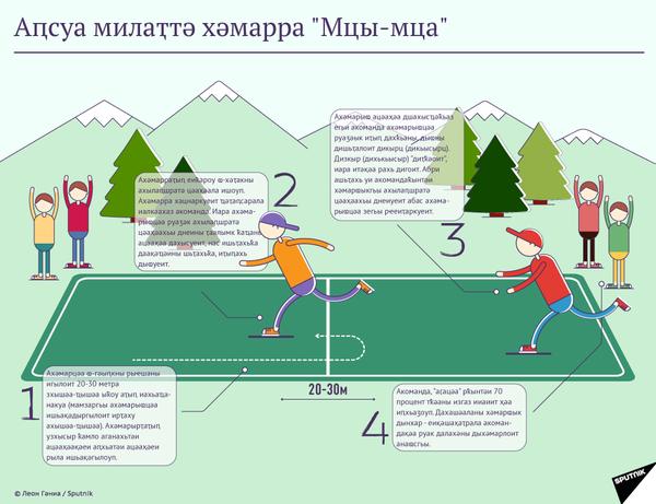 Аԥсуа милаҭтә хәмарра Мцы-мца - Sputnik Аҧсны