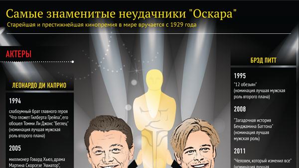 Великие неудачники Оскара - Sputnik Абхазия