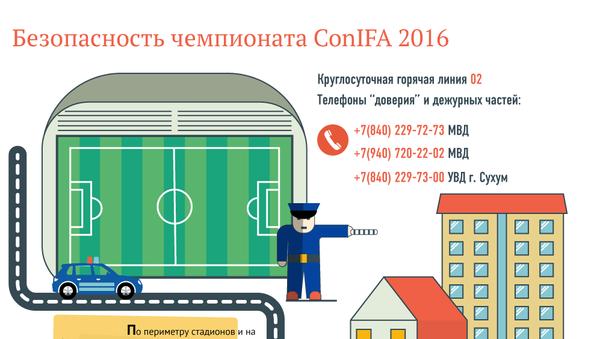 Безопасность чемпионата ConIFA 2016 - Sputnik Абхазия