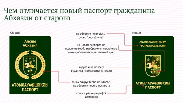 Чем отличается новый паспорт гражданина �Абхазии от старого - Sputnik Абхазия