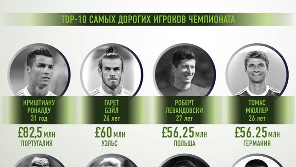Золотые ноги Европейского футбола. - Sputnik Абхазия