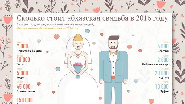 Сколько стоит абхазская свадьба в 2016 году - Sputnik Абхазия