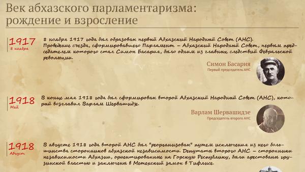 Век абхазского парламентаризма: �рождение и взросление - Sputnik Абхазия