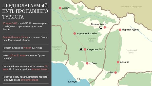 Маршрут туриста - Sputnik Абхазия