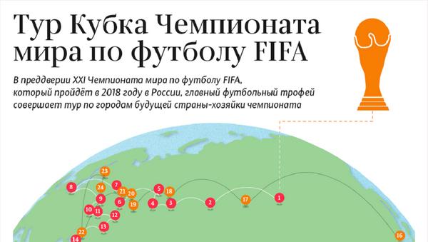 Тур Кубка Чемпионата мира FIFA по городам России - Sputnik Абхазия
