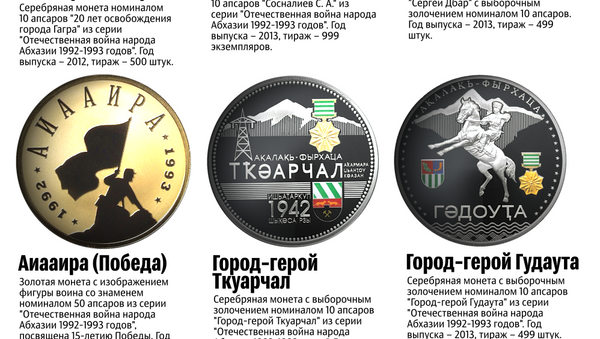 Монеты - Sputnik Абхазия