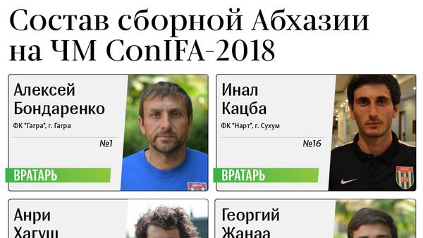 Состав сборной Абхазии на ЧМ ConIFA-2018 - Sputnik Абхазия