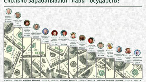 Сколько зарабатывают главы государств - Sputnik Абхазия