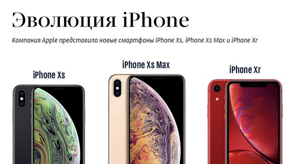 Эволюция iPhone - Sputnik Абхазия