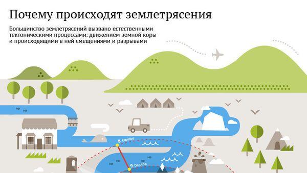 Почему происходят землетрясения - Sputnik Абхазия