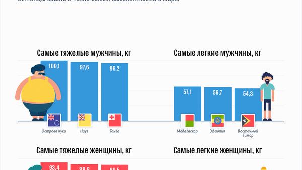 Где живут самые высокие, низкие, полные и стройные люди   - Sputnik Абхазия