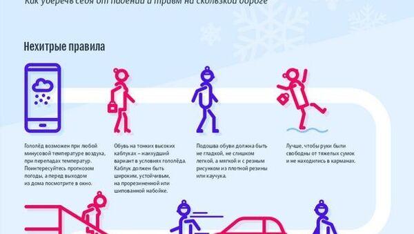 Меры безопасности при гололеде - Sputnik Абхазия