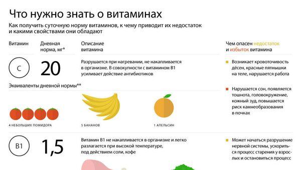 Что нужно знать о витаминах - Sputnik Абхазия