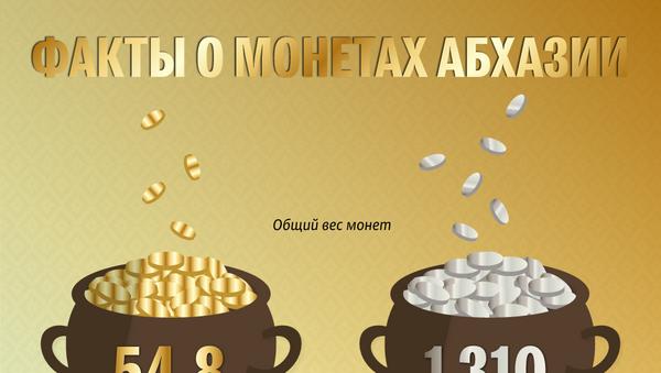Факты о монетах Абхазии - Sputnik Абхазия