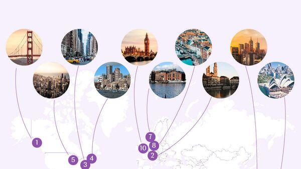 Живи и не горюй! Города с самыми высокими зарплатами в мире - инфографика   - Sputnik Абхазия