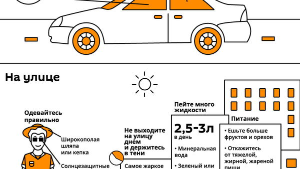 Как уберечь себя от жары в городе - Sputnik Абхазия