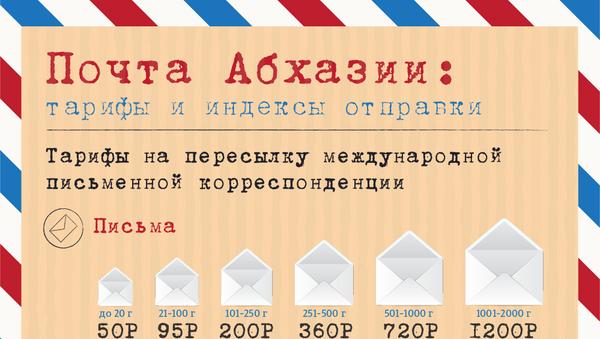 Почта Абхазии - Sputnik Абхазия