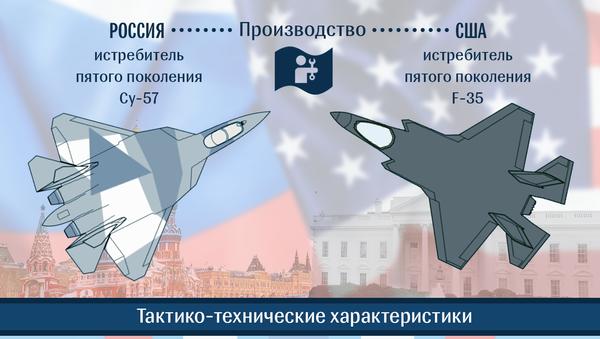 Истребители пятого поколения: Су-57 против F-35 - Sputnik Абхазия
