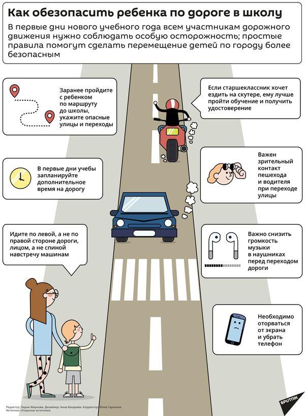 Как обезопасить ребенка по дороге в школу - Sputnik Абхазия