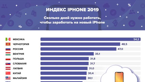 Индекс айфона. Кто сможет позволить себе новинку от Apple? - Sputnik Абхазия