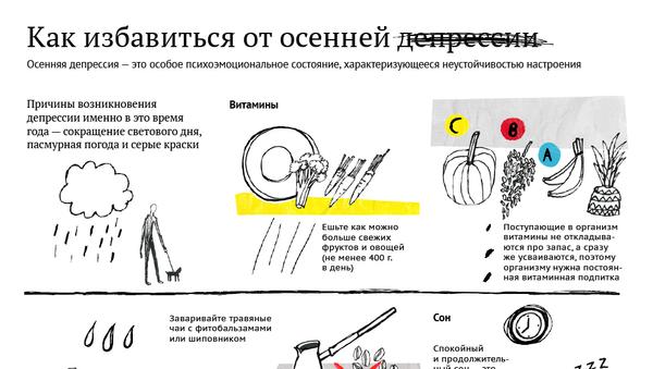 Как избавится от осенней депрессии  - Sputnik Абхазия