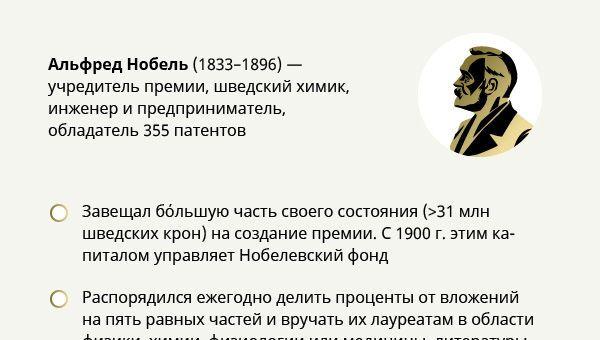 Нобелевская премия  - Sputnik Абхазия
